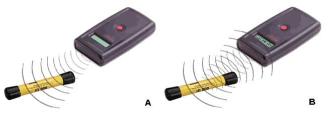 Comunicação em RFID