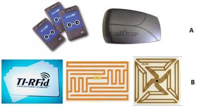 RFID tag5